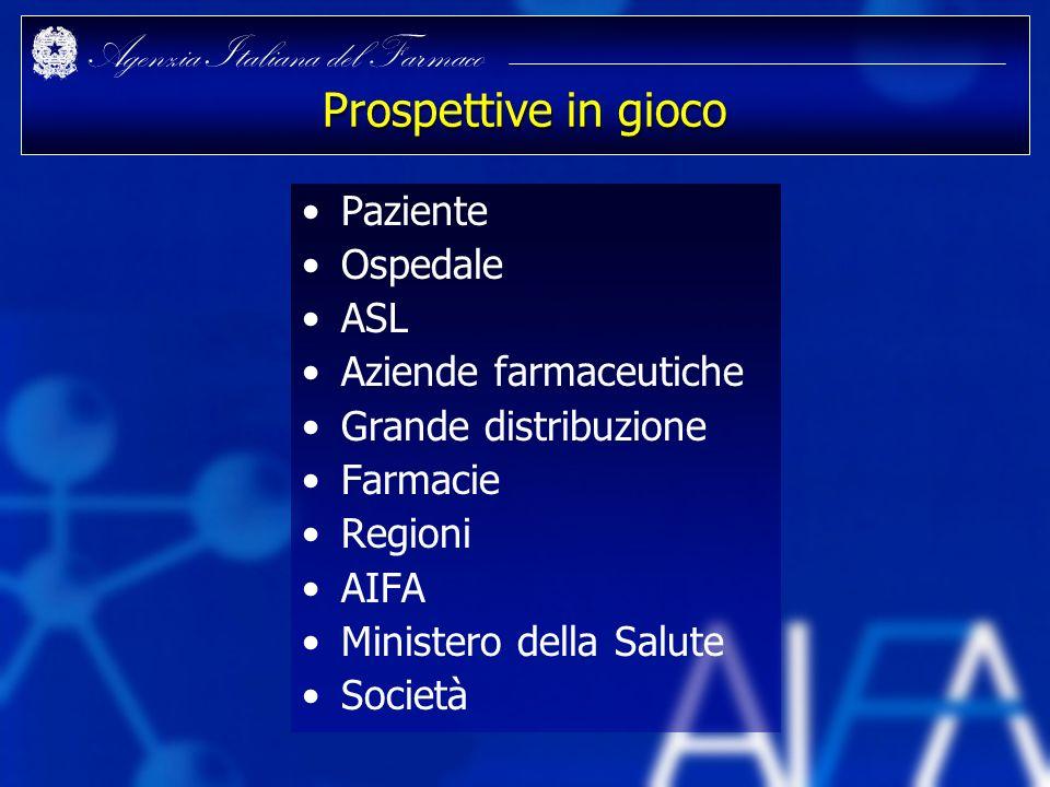 Agenzia Italiana del Farmaco Prospettive in gioco Paziente Ospedale ASL Aziende farmaceutiche Grande distribuzione Farmacie Regioni AIFA Ministero del
