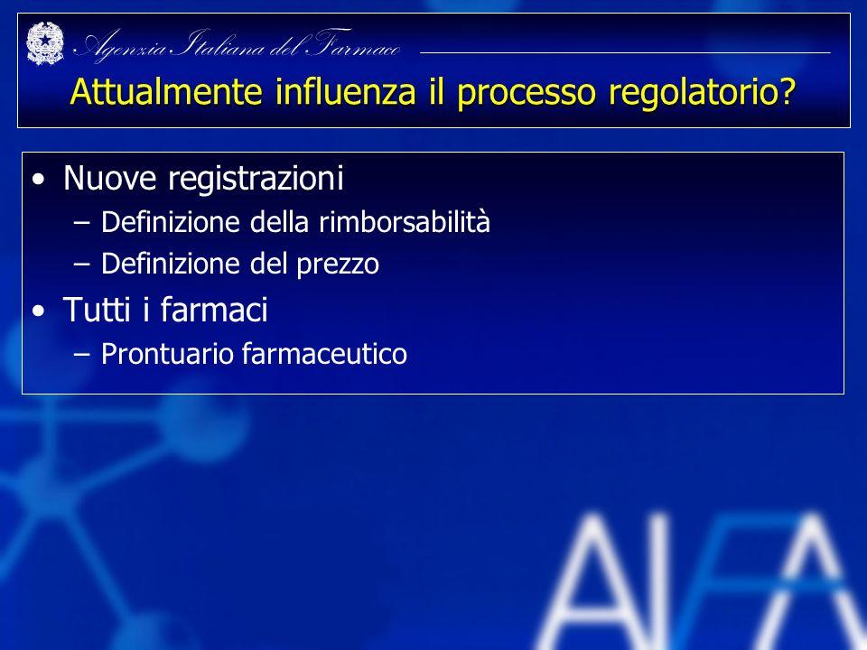 Agenzia Italiana del Farmaco Attualmente influenza il processo regolatorio? Nuove registrazioni –Definizione della rimborsabilità –Definizione del pre