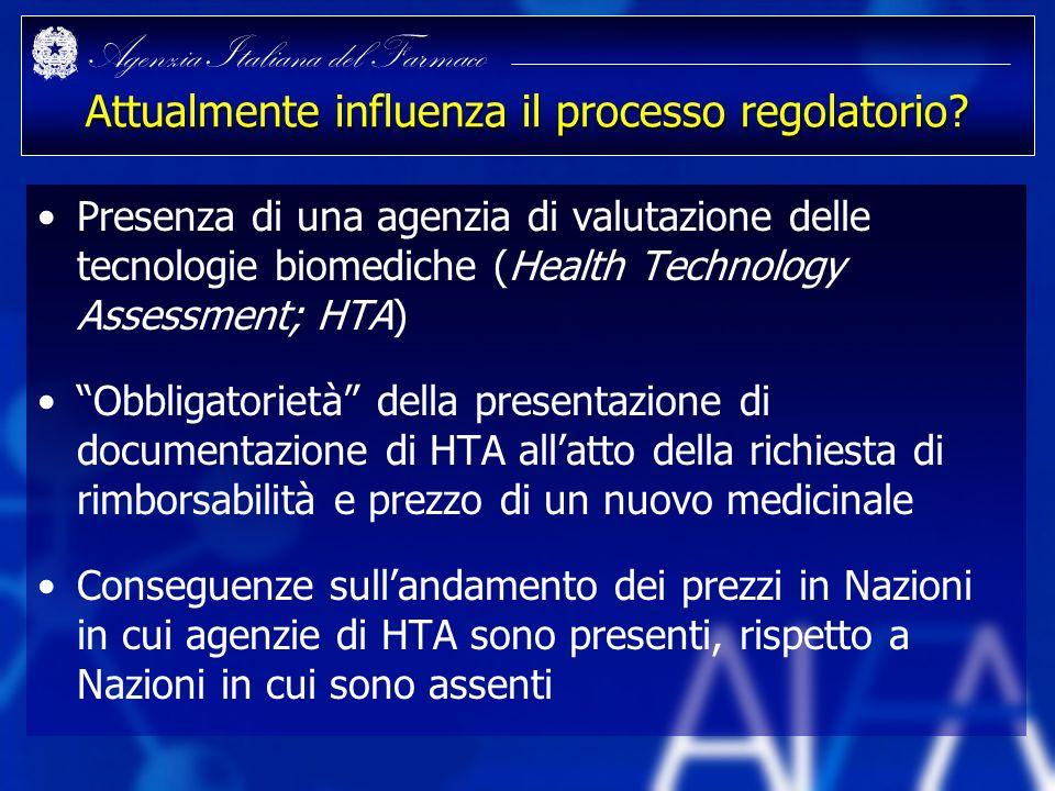 Agenzia Italiana del Farmaco Attualmente influenza il processo regolatorio? Presenza di una agenzia di valutazione delle tecnologie biomediche (Health