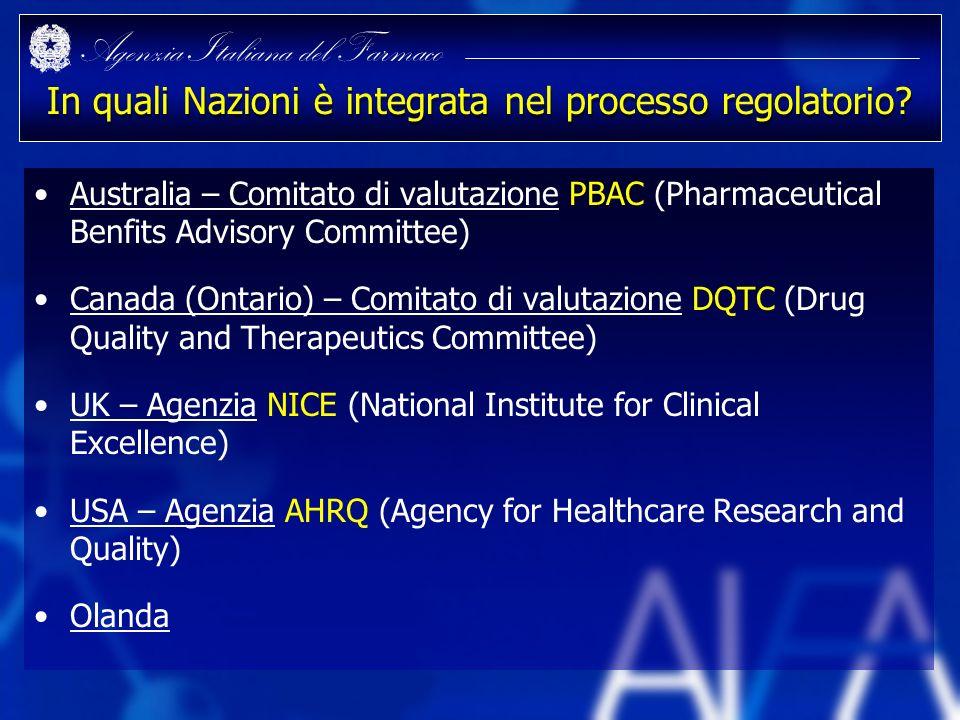 Agenzia Italiana del Farmaco In quali Nazioni è integrata nel processo regolatorio? Australia – Comitato di valutazione PBAC (Pharmaceutical Benfits A