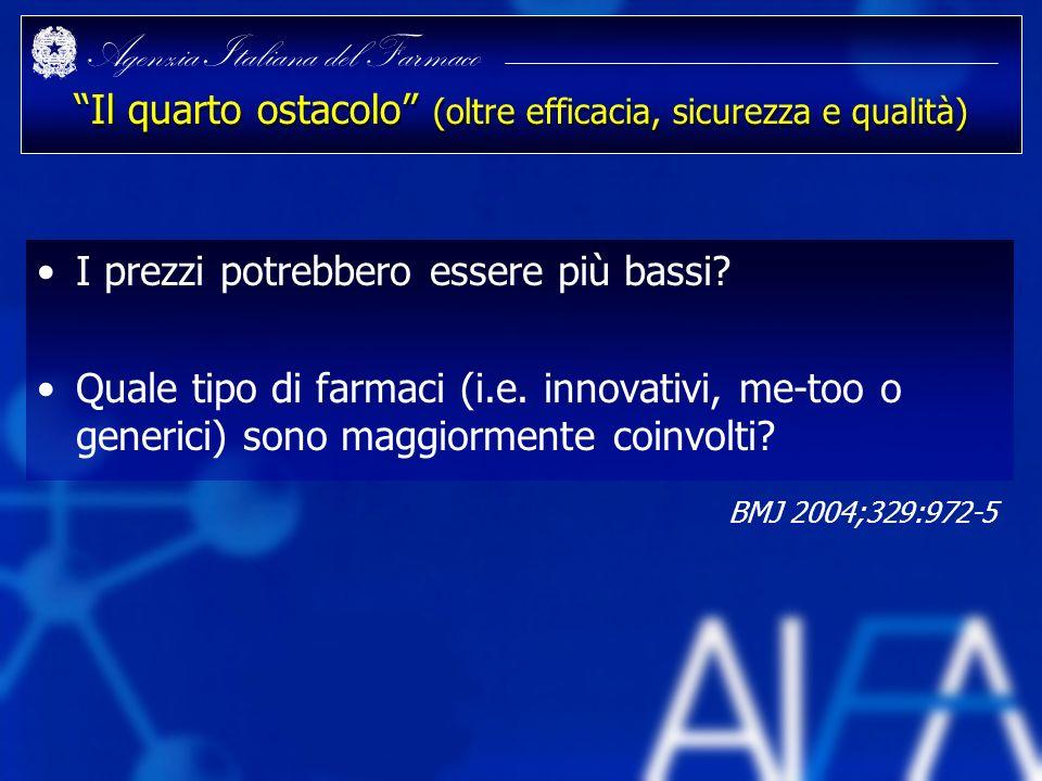 Agenzia Italiana del Farmaco Il quarto ostacolo (oltre efficacia, sicurezza e qualità) I prezzi potrebbero essere più bassi? Quale tipo di farmaci (i.