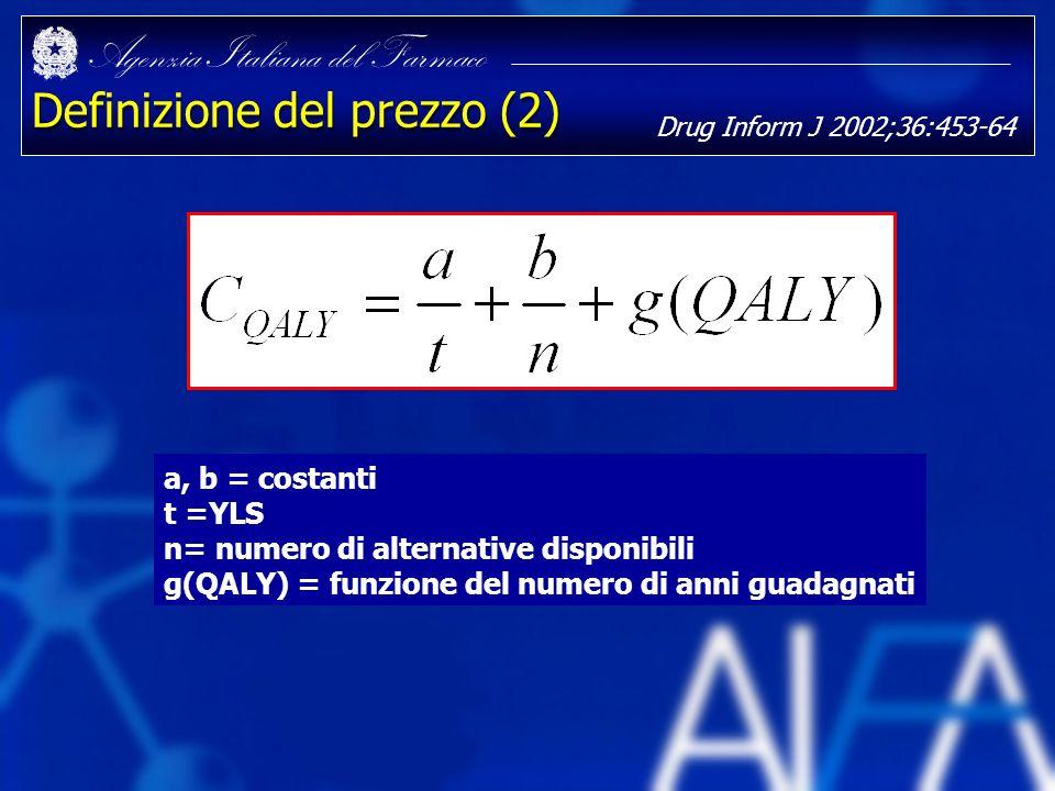 Agenzia Italiana del Farmaco Definizione del prezzo (2) Drug Inform J 2002;36:453-64 a, b = costanti t =YLS n= numero di alternative disponibili g(QAL