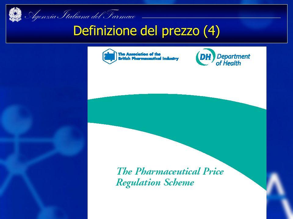 Agenzia Italiana del Farmaco Definizione del prezzo (4)