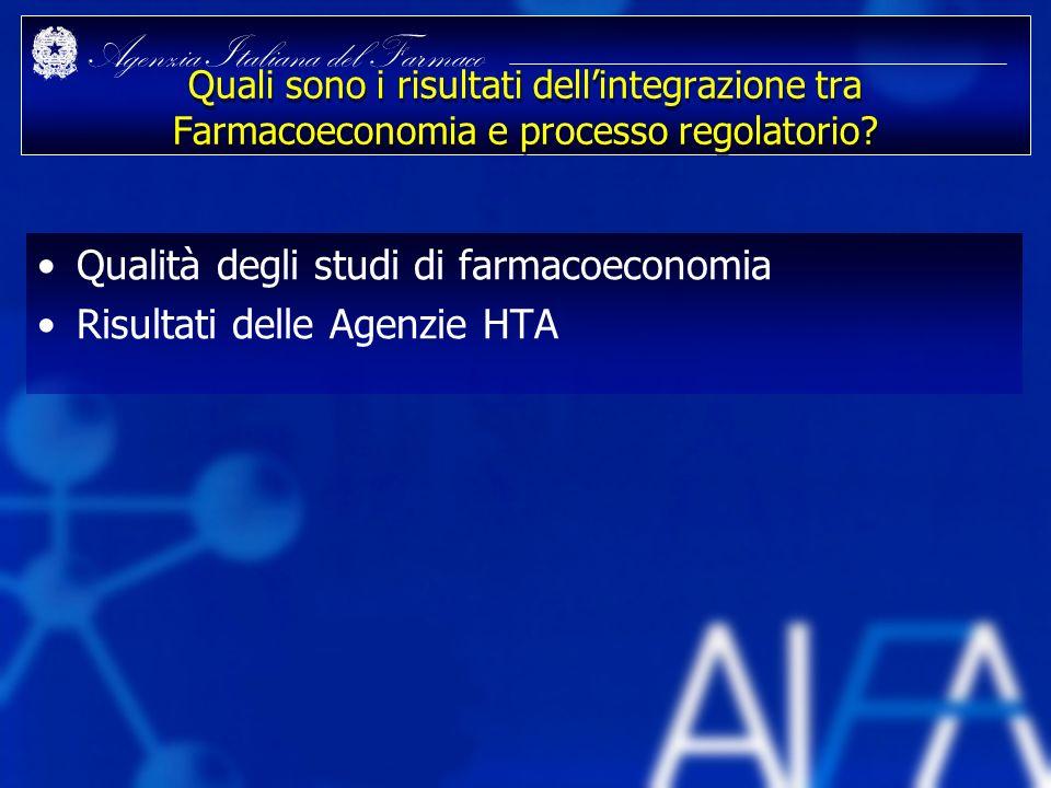 Agenzia Italiana del Farmaco Quali sono i risultati dellintegrazione tra Farmacoeconomia e processo regolatorio? Qualità degli studi di farmacoeconomi