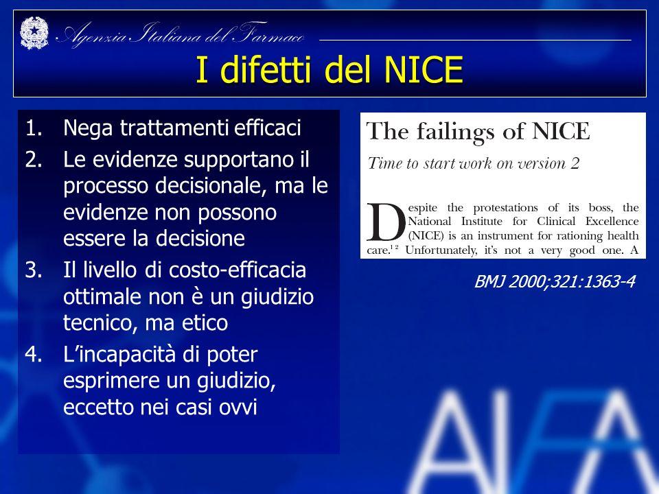 Agenzia Italiana del Farmaco I difetti del NICE 1.Nega trattamenti efficaci 2.Le evidenze supportano il processo decisionale, ma le evidenze non posso
