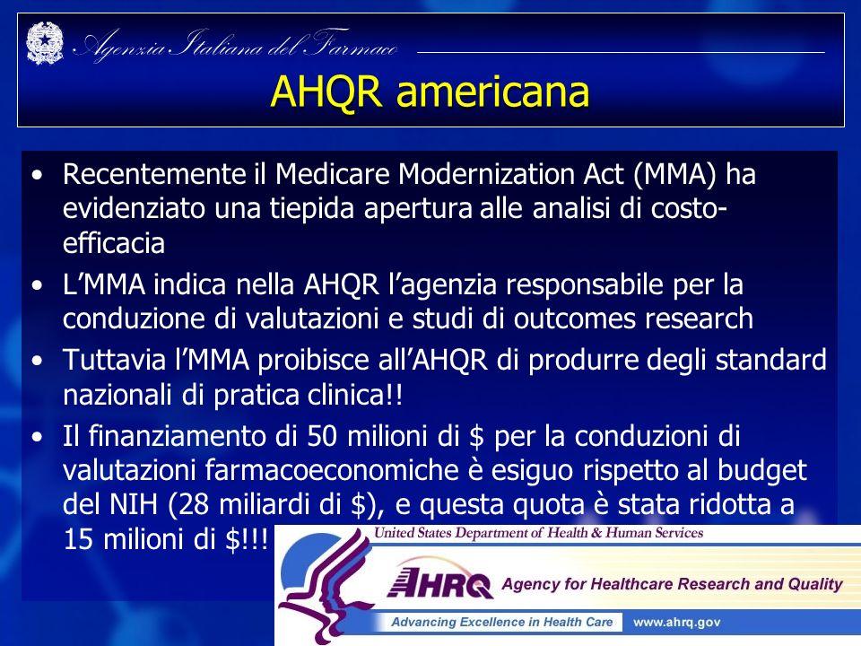 Agenzia Italiana del Farmaco AHQR americana Recentemente il Medicare Modernization Act (MMA) ha evidenziato una tiepida apertura alle analisi di costo