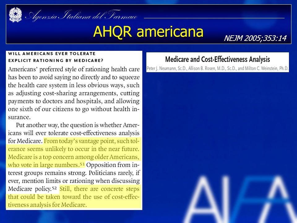 Agenzia Italiana del Farmaco AHQR americana NEJM 2005;353:14