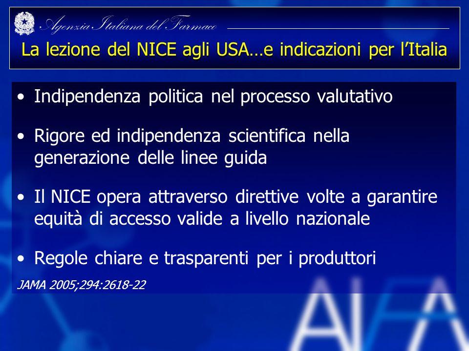 Agenzia Italiana del Farmaco La lezione del NICE agli USA…e indicazioni per lItalia Indipendenza politica nel processo valutativo Rigore ed indipenden