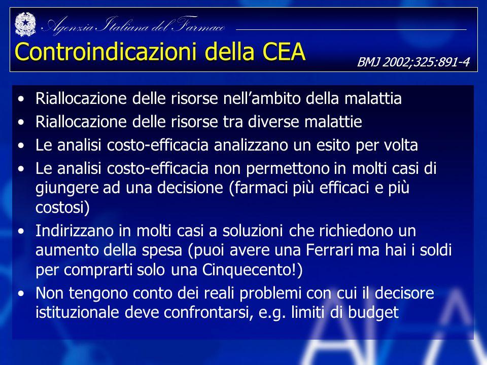 Agenzia Italiana del Farmaco Controindicazioni della CEA Riallocazione delle risorse nellambito della malattia Riallocazione delle risorse tra diverse