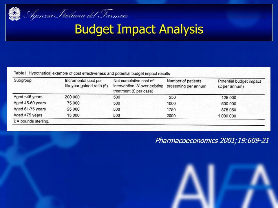 Agenzia Italiana del Farmaco Budget Impact Analysis Pharmacoeconomics 2001;19:609-21