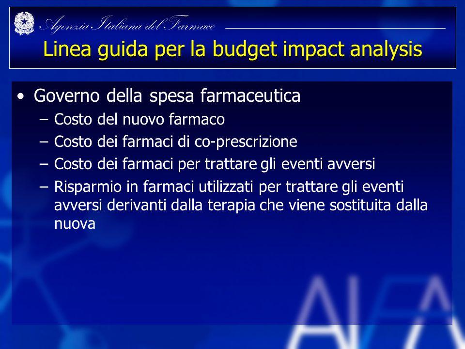 Agenzia Italiana del Farmaco Linea guida per la budget impact analysis Governo della spesa farmaceutica –Costo del nuovo farmaco –Costo dei farmaci di