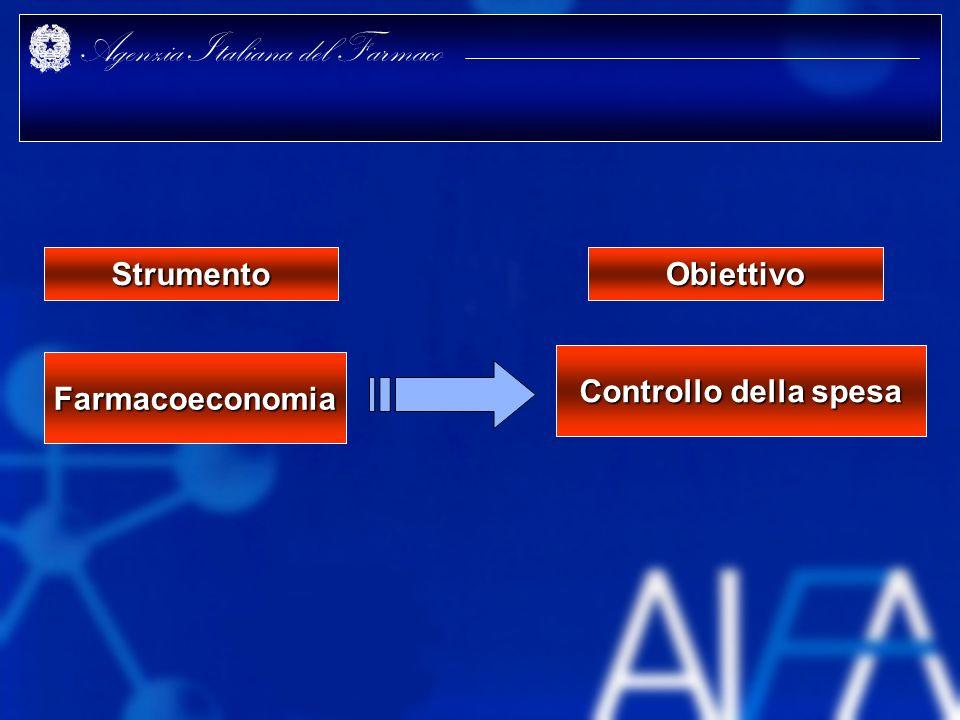 Agenzia Italiana del Farmaco Farmacoeconomia Controllo della spesa StrumentoObiettivo