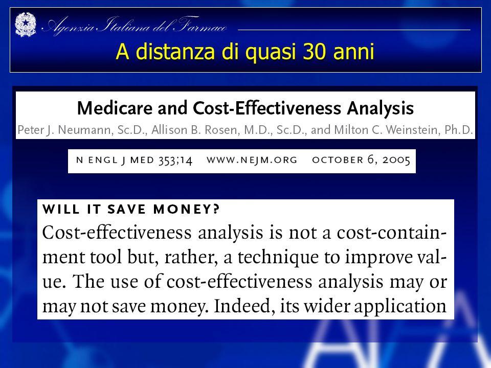Agenzia Italiana del Farmaco Valore soglia <20.000 $Can per QALY 20.000-100.000 $Can per QALY >100.000 $Can per QALY Laupacis et al.