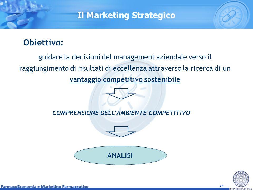 15 Il Marketing Strategico Obiettivo: guidare la decisioni del management aziendale verso il raggiungimento di risultati di eccellenza attraverso la r