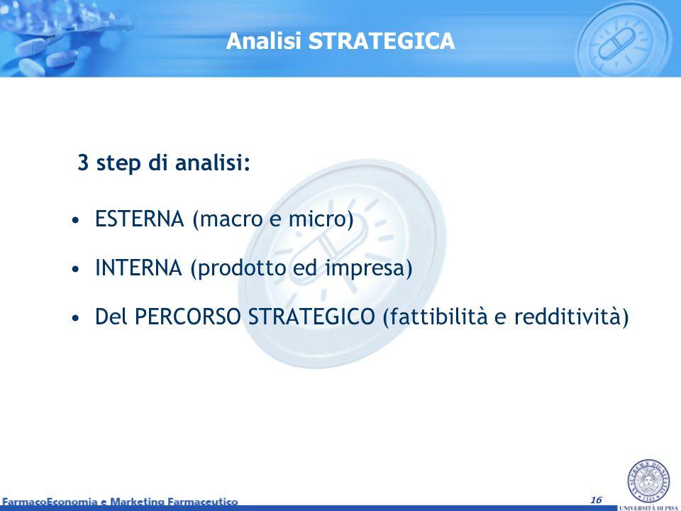 16 Analisi STRATEGICA 3 step di analisi: ESTERNA (macro e micro) INTERNA (prodotto ed impresa) Del PERCORSO STRATEGICO (fattibilità e redditività)