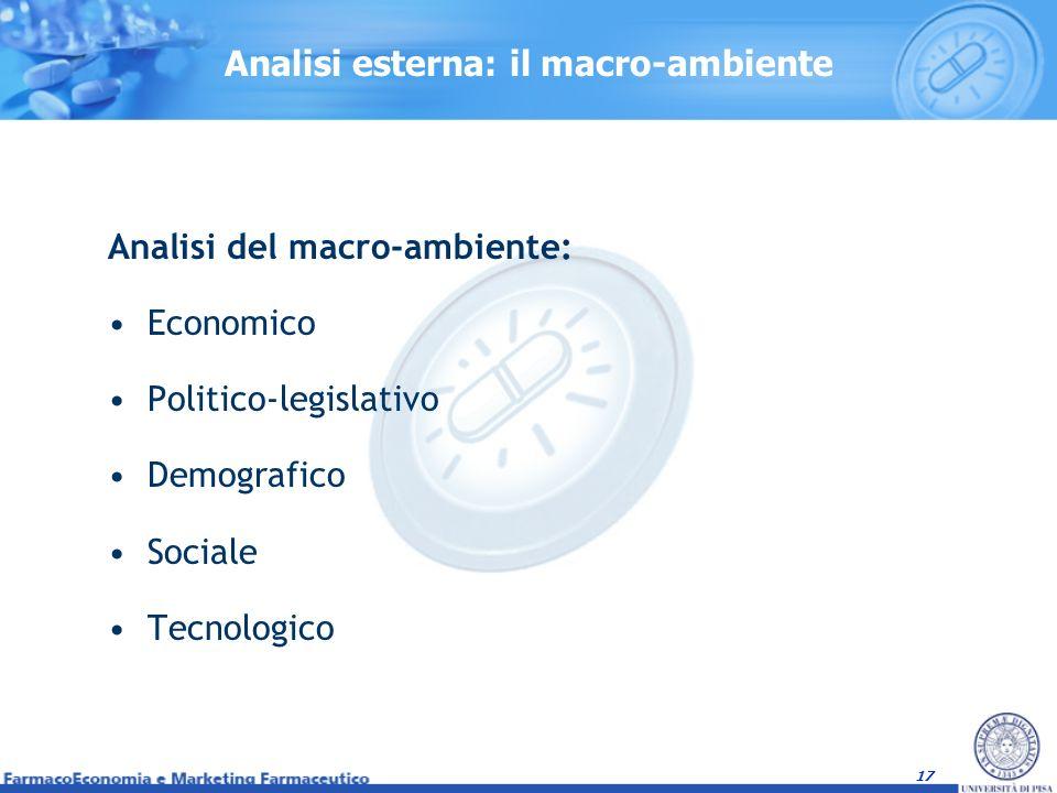 17 Analisi esterna: il macro-ambiente Analisi del macro-ambiente: Economico Politico-legislativo Demografico Sociale Tecnologico