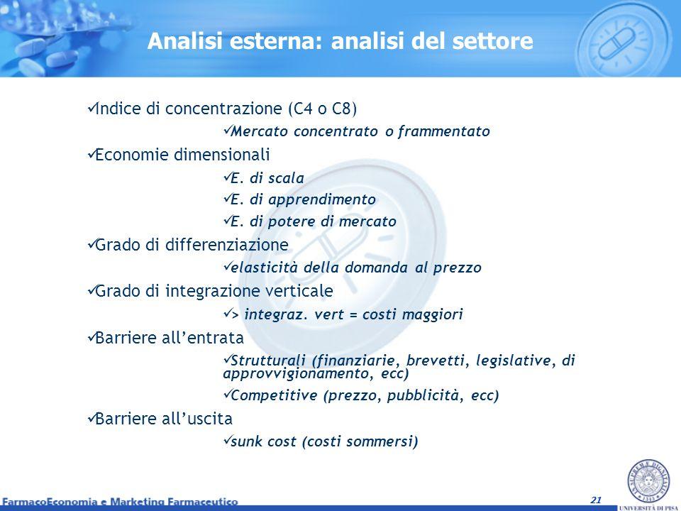 21 Indice di concentrazione (C4 o C8) Mercato concentrato o frammentato Economie dimensionali E. di scala E. di apprendimento E. di potere di mercato