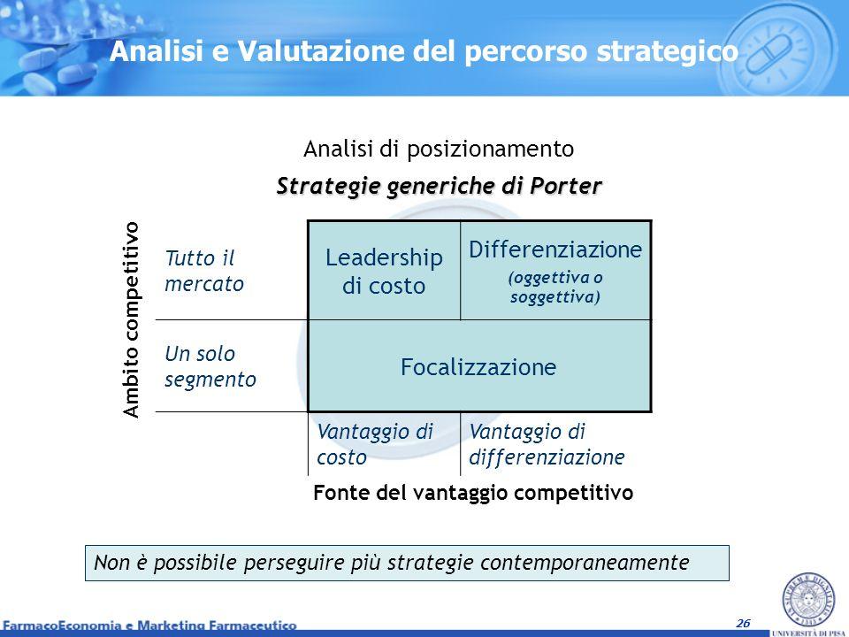 26 Analisi di posizionamento Strategie generiche di Porter Fonte del vantaggio competitivo Ambito competitivo Tutto il mercato Leadership di costo Dif
