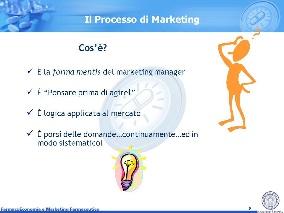 9 Il Processo di Marketing È la forma mentis del marketing manager È Pensare prima di agire! È logica applicata al mercato È porsi delle domande…conti