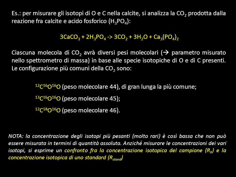 Es.: per misurare gli isotopi di O e C nella calcite, si analizza la CO 2 prodotta dalla reazione fra calcite e acido fosforico (H 3 PO 4 ): 3CaCO 3 +