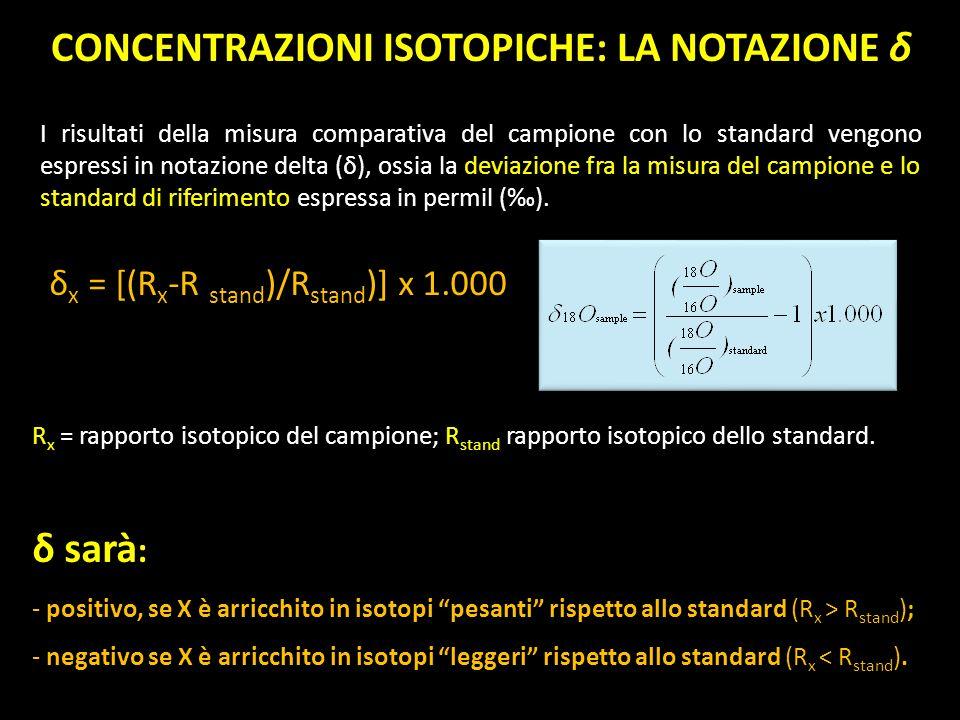 I risultati della misura comparativa del campione con lo standard vengono espressi in notazione delta (δ), ossia la deviazione fra la misura del campi