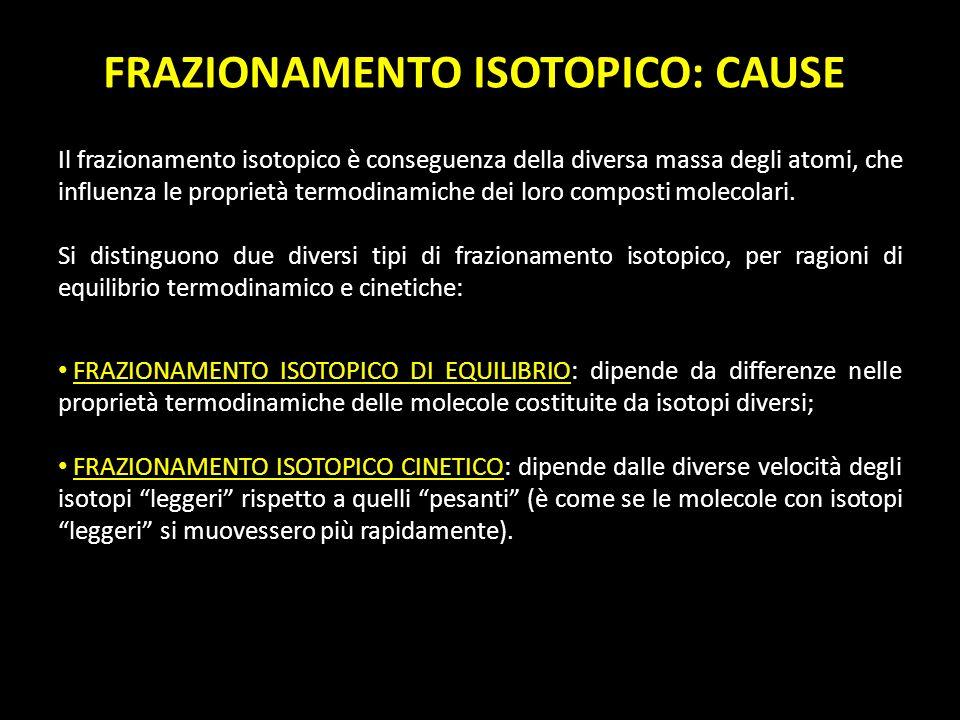 Il frazionamento isotopico è conseguenza della diversa massa degli atomi, che influenza le proprietà termodinamiche dei loro composti molecolari. Si d