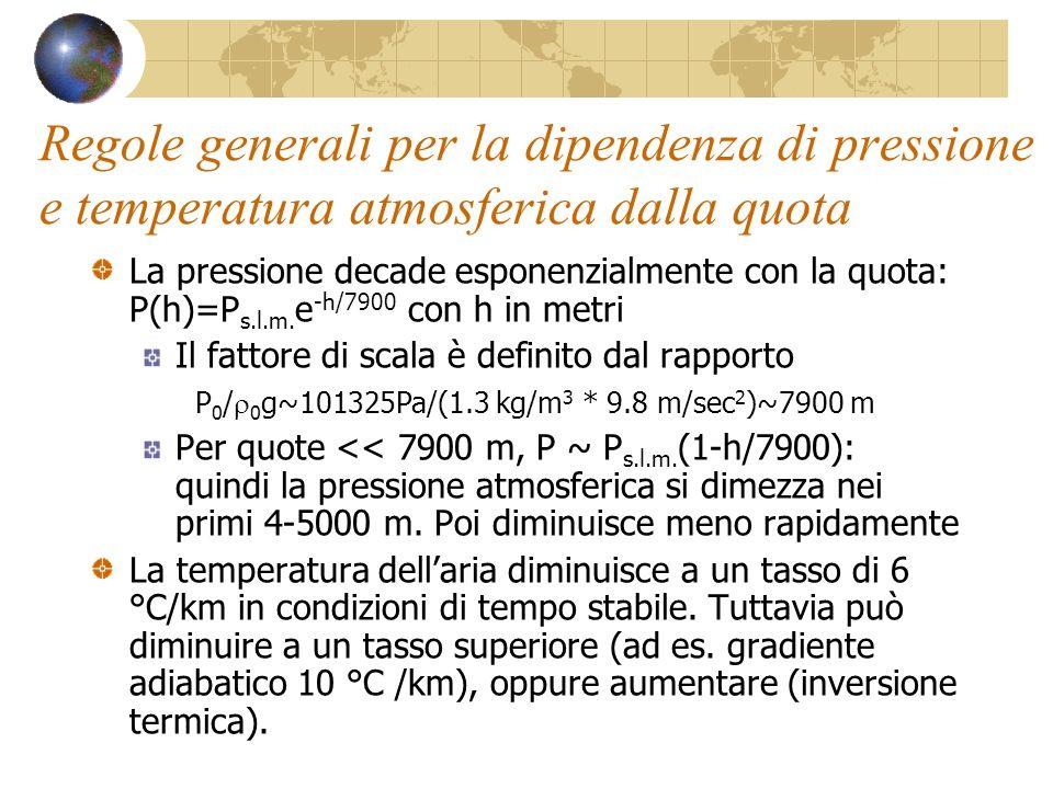 Regole generali per la dipendenza di pressione e temperatura atmosferica dalla quota La pressione decade esponenzialmente con la quota: P(h)=P s.l.m.