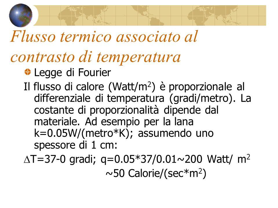 Flusso termico associato al contrasto di temperatura Legge di Fourier Il flusso di calore (Watt/m 2 ) è proporzionale al differenziale di temperatura