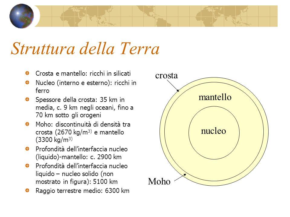 Struttura della Terra Crosta e mantello: ricchi in silicati Nucleo (interno e esterno): ricchi in ferro Spessore della crosta: 35 km in media, c. 9 km