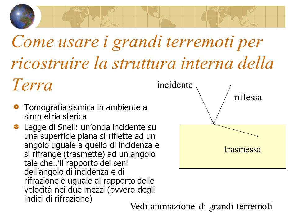 Come usare i grandi terremoti per ricostruire la struttura interna della Terra Tomografia sismica in ambiente a simmetria sferica Legge di Snell: unon