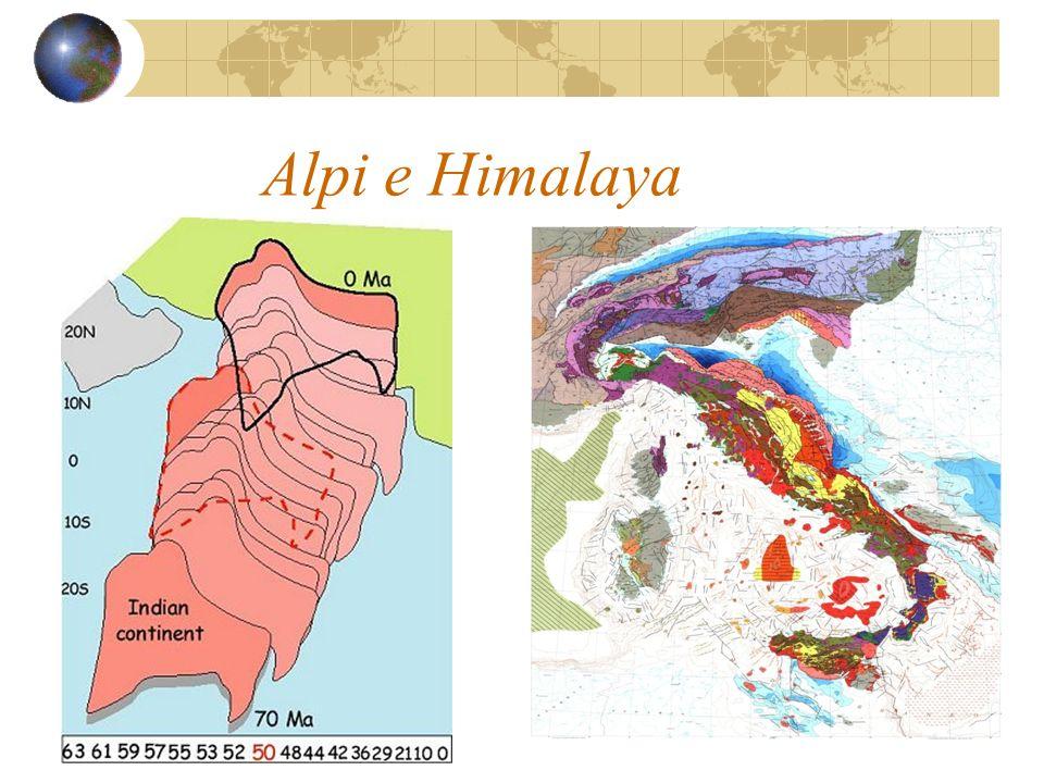 Alpi e Himalaya