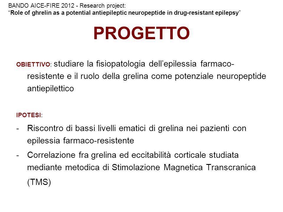 Soggetti 20 pazienti con diagnosi di Epilessia farmaco-resistente afferenti al Centro Epilessie di Novara 20 pazienti con Epilessia farmaco-sensibile (seizure free) a parità di terapia antiepilettica e condizioni metaboliche 20 controlli sani BANDO AICE-FIRE 2012 - Research project: Role of ghrelin as a potential antiepileptic neuropeptide in drug-resistant epilepsy