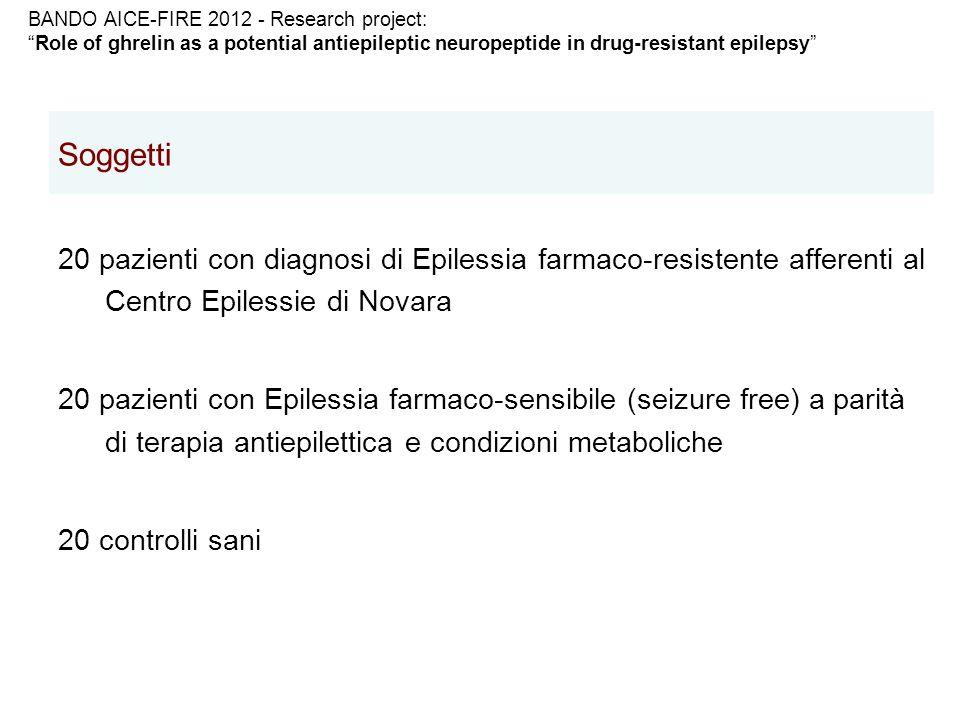 Metodi A) Dosaggio livelli grelina acetilata e desacilata a digiuno B) Misurazione delleccitabilità corticale mediante Stimolazione Magnetica Transcranica (TMS) C) Correlazione fra livelli di grelina ed eccitabilità corticale BANDO AICE-FIRE 2012 - Research project: Role of ghrelin as a potential antiepileptic neuropeptide in drug-resistant epilepsy