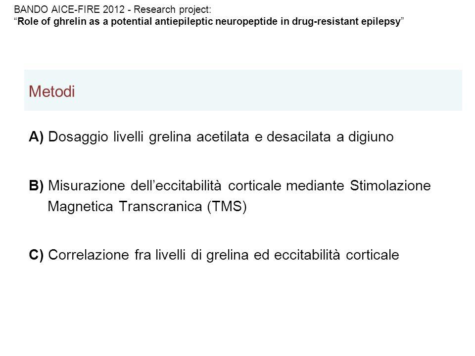 Metodi A) Dosaggio livelli grelina acetilata e desacilata a digiuno B) Misurazione delleccitabilità corticale mediante Stimolazione Magnetica Transcra