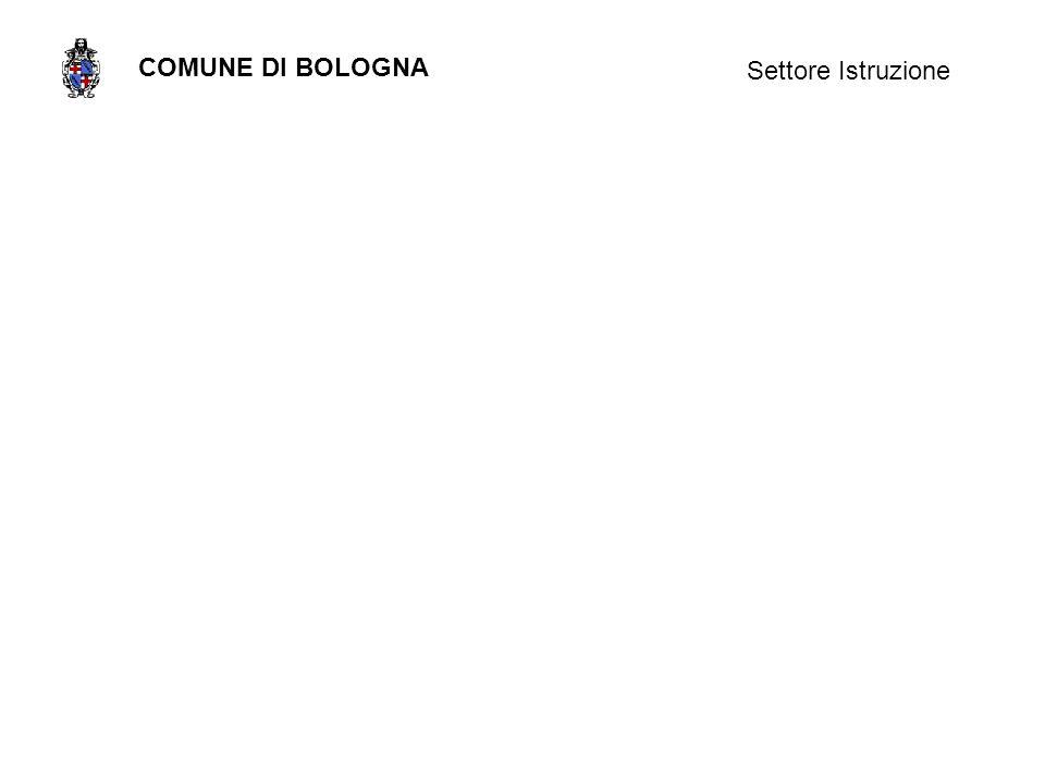 COMUNE DI BOLOGNA Settore Istruzione Bologna, 19 giugno 2012