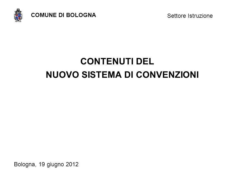 COMUNE DI BOLOGNA Settore Istruzione CONTENUTI DEL NUOVO SISTEMA DI CONVENZIONI Bologna, 19 giugno 2012