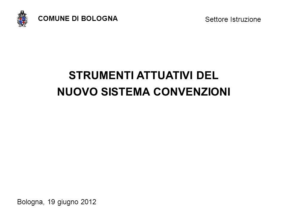 COMUNE DI BOLOGNA Settore Istruzione STRUMENTI ATTUATIVI DEL NUOVO SISTEMA CONVENZIONI Bologna, 19 giugno 2012