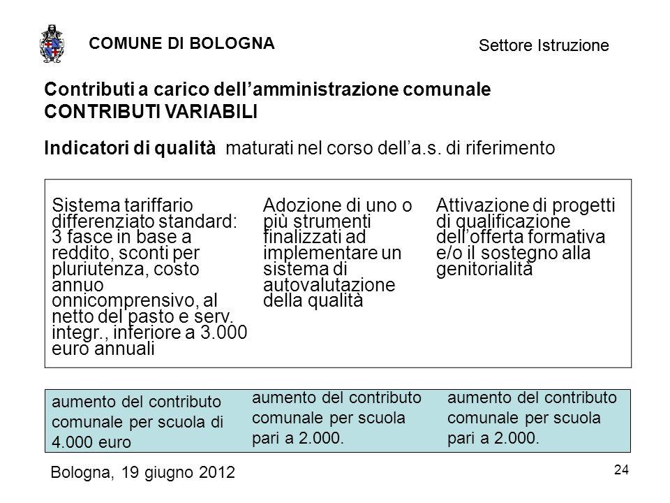COMUNE DI BOLOGNA Settore Istruzione Bologna, 19 giugno 2012 24 Contributi a carico dellamministrazione comunale CONTRIBUTI VARIABILI Indicatori di qualità maturati nel corso della.s.