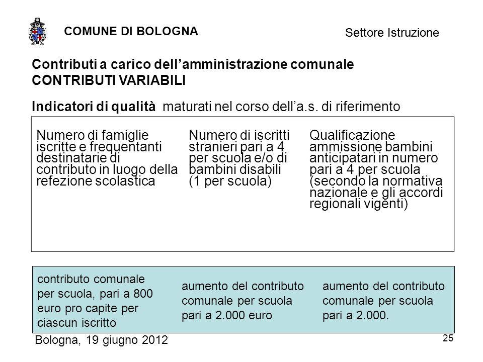 COMUNE DI BOLOGNA Settore Istruzione Bologna, 19 giugno 2012 25 Contributi a carico dellamministrazione comunale CONTRIBUTI VARIABILI Indicatori di qualità maturati nel corso della.s.