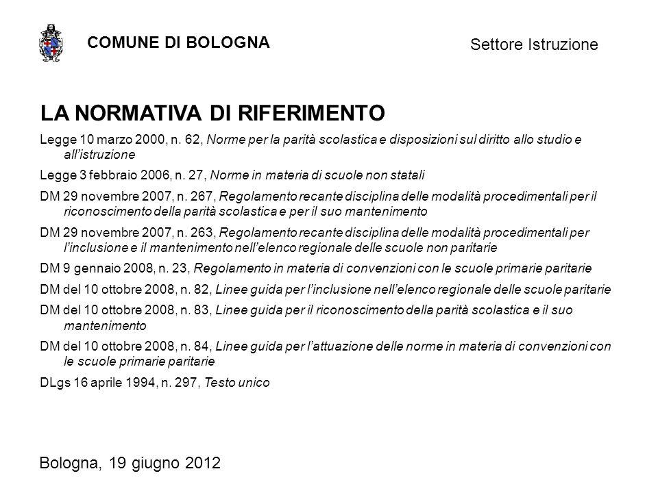 COMUNE DI BOLOGNA Settore Istruzione LA NORMATIVA DI RIFERIMENTO Legge 10 marzo 2000, n.