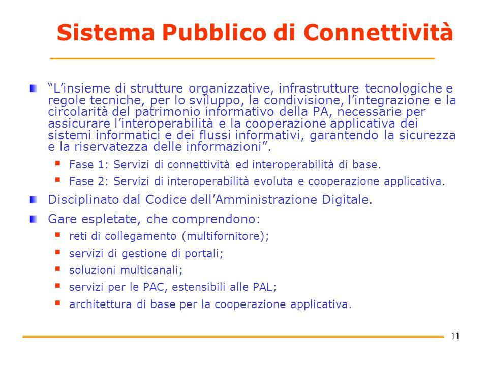 11 Sistema Pubblico di Connettività Linsieme di strutture organizzative, infrastrutture tecnologiche e regole tecniche, per lo sviluppo, la condivisione, lintegrazione e la circolarità del patrimonio informativo della PA, necessarie per assicurare linteroperabilità e la cooperazione applicativa dei sistemi informatici e dei flussi informativi, garantendo la sicurezza e la riservatezza delle informazioni.