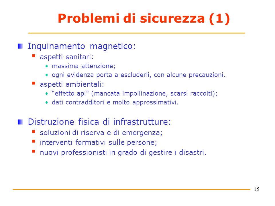 15 Problemi di sicurezza (1) Inquinamento magnetico: aspetti sanitari: massima attenzione; ogni evidenza porta a escluderli, con alcune precauzioni. a
