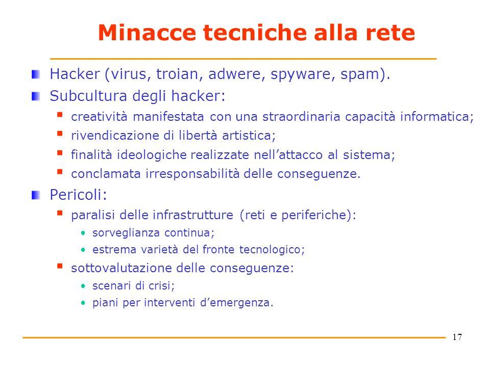 17 Minacce tecniche alla rete Hacker (virus, troian, adwere, spyware, spam). Subcultura degli hacker: creatività manifestata con una straordinaria cap