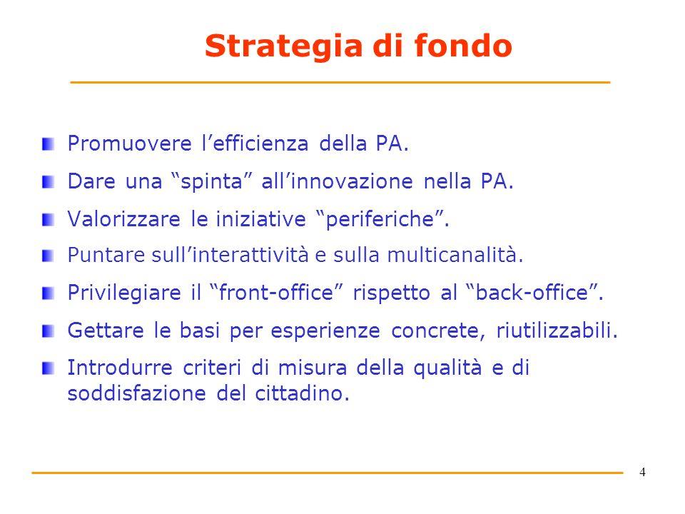 4 Strategia di fondo Promuovere lefficienza della PA. Dare una spinta allinnovazione nella PA. Valorizzare le iniziative periferiche. Puntare sullinte