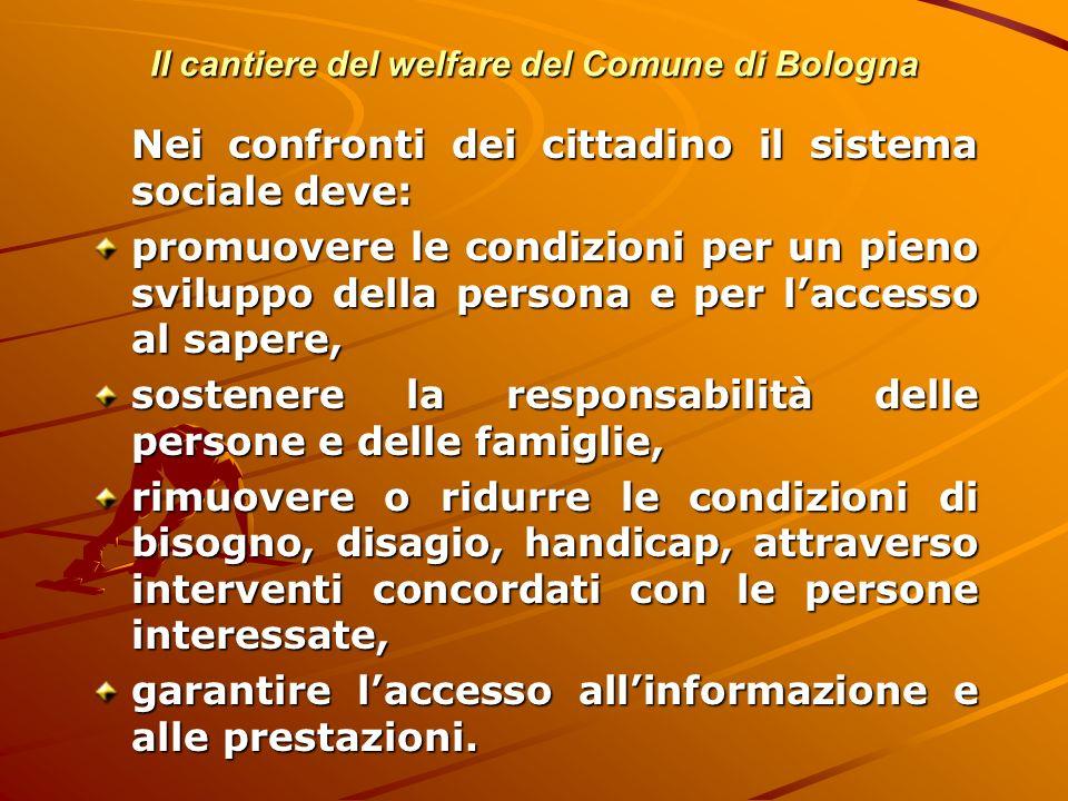 Il cantiere del welfare del Comune di Bologna Nei confronti dei cittadino il sistema sociale deve: promuovere le condizioni per un pieno sviluppo dell