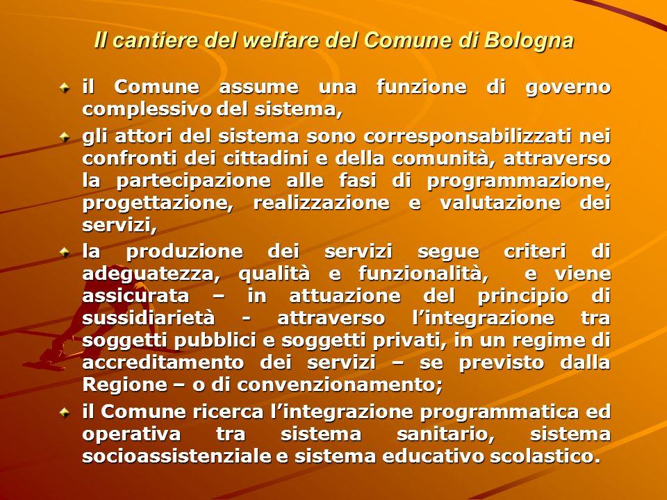 Il cantiere del welfare del Comune di Bologna il Comune assume una funzione di governo complessivo del sistema, gli attori del sistema sono correspons