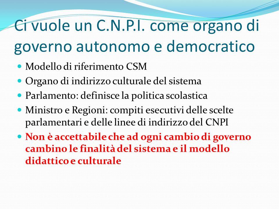 Ci vuole un C.N.P.I. come organo di governo autonomo e democratico Modello di riferimento CSM Organo di indirizzo culturale del sistema Parlamento: de