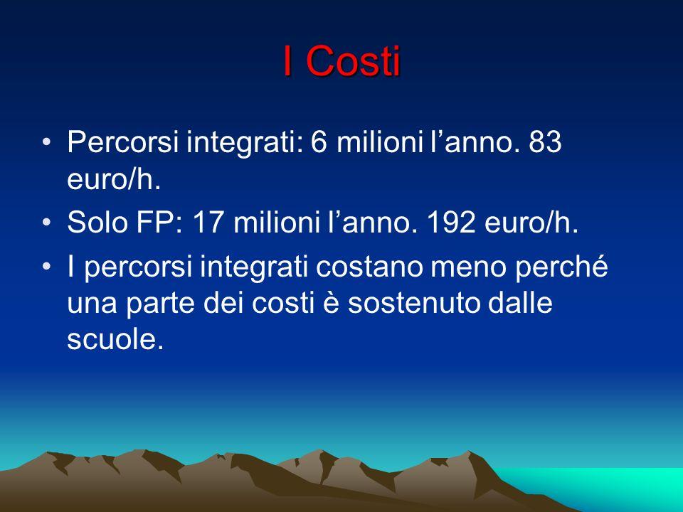 I Costi Percorsi integrati: 6 milioni lanno. 83 euro/h.