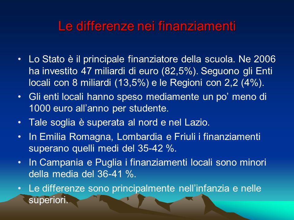 Le differenze nei finanziamenti Lo Stato è il principale finanziatore della scuola.