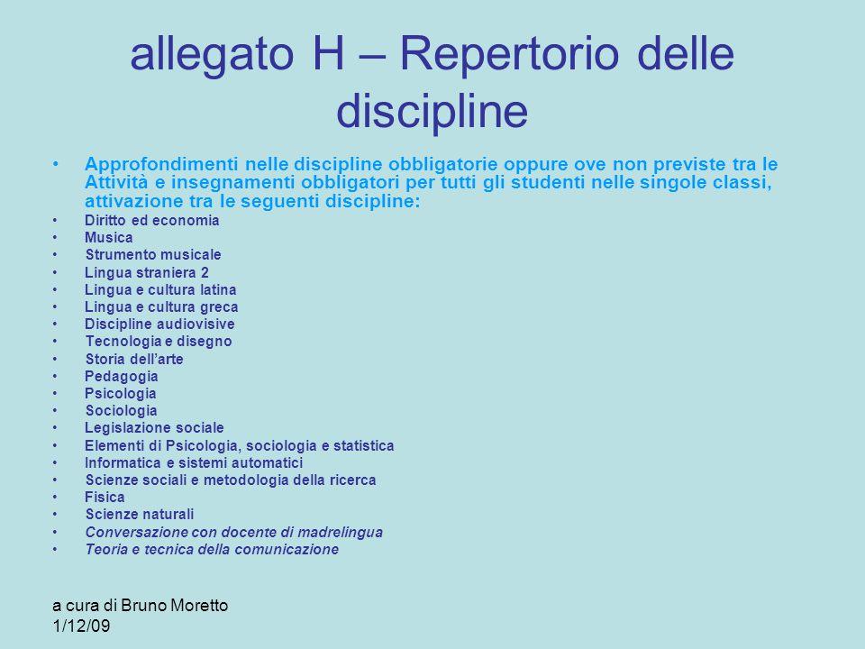 a cura di Bruno Moretto 1/12/09 allegato H – Repertorio delle discipline Approfondimenti nelle discipline obbligatorie oppure ove non previste tra le